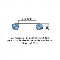 Joints toriques nitrile Ø tore 1,9 mm Sachet 500 joints