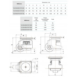 Roulette avec vérin de réglage d'hauteur FX-F