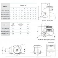 Roulette avec vérin de réglage d'hauteur FX-S