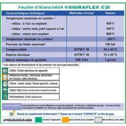 Sigraflex C2I