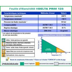 Delta prim 123